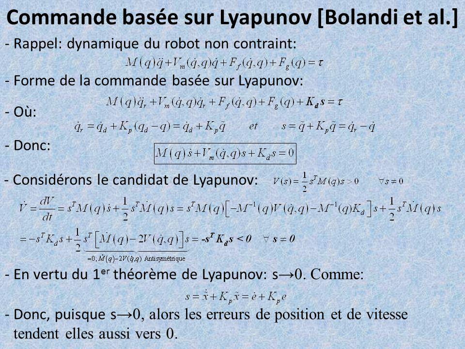 Commande basée sur Lyapunov [Bolandi et al.] - Rappel: dynamique du robot non contraint: - Forme de la commande basée sur Lyapunov: - Où: - Donc: - Co