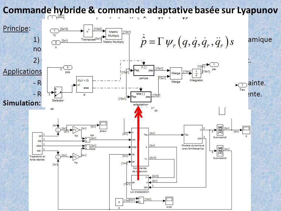Principe: 1) Identification des paramètres dynamiques du robot lors de la dynamique non contrainte. 2) Conserver les paramètres dynamiques constants l