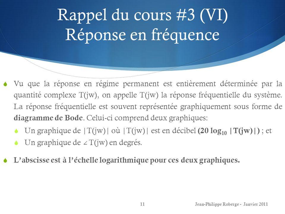Rappel du cours #3 (VI) Réponse en fréquence 11Jean-Philippe Roberge - Janvier 2011 Vu que la réponse en régime permanent est entièrement déterminée par la quantité complexe T(jw), on appelle T(jw) la réponse fréquentielle du système.