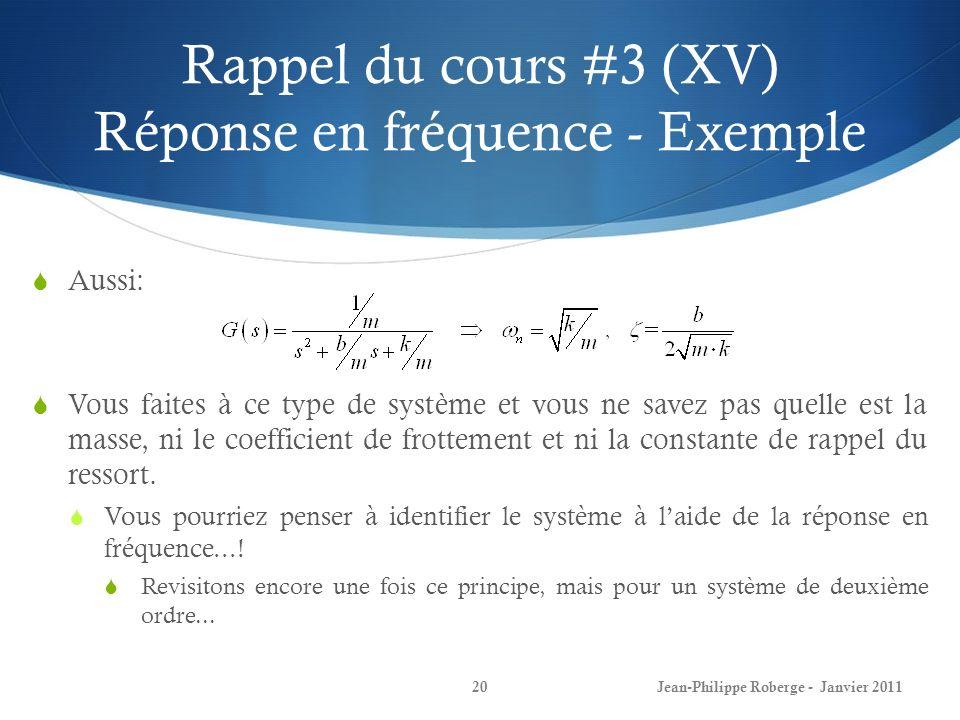 Rappel du cours #3 (XV) Réponse en fréquence - Exemple Aussi: Vous faites à ce type de système et vous ne savez pas quelle est la masse, ni le coefficient de frottement et ni la constante de rappel du ressort.