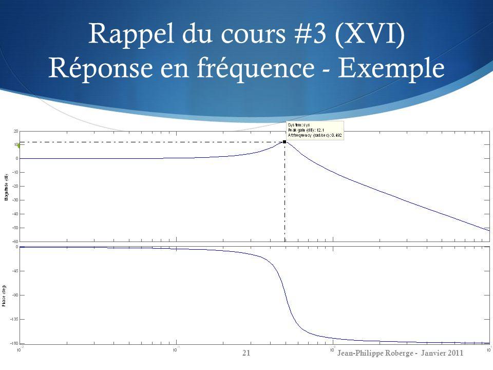 Rappel du cours #3 (XVI) Réponse en fréquence - Exemple Vous faites varier la force à lentrée du système selon un profil en sinus et vous tracer le diagramme de bode: Jean-Philippe Roberge - Janvier 201121
