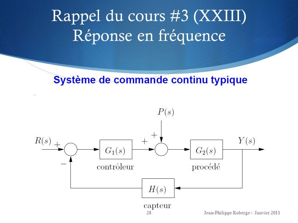 Rappel du cours #3 (XXIII) Réponse en fréquence 28Jean-Philippe Roberge - Janvier 2011