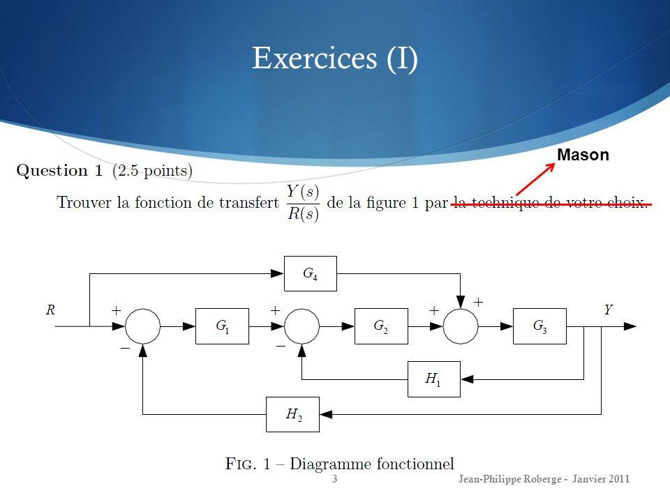 Exemple dapplication – Cyclisme sur route (VI) Contrôle de la posture 64Jean-Philippe Roberge - Janvier 2011 Notez quà partir de cette dernière équation, les gains permettent de déterminer la fréquence naturelle ainsi que le coefficient damortissement, en effet: On peut aussi choisir une commande pour langle de braquage, telle que: On peux démontrer que la fonction de transfert devient alors: