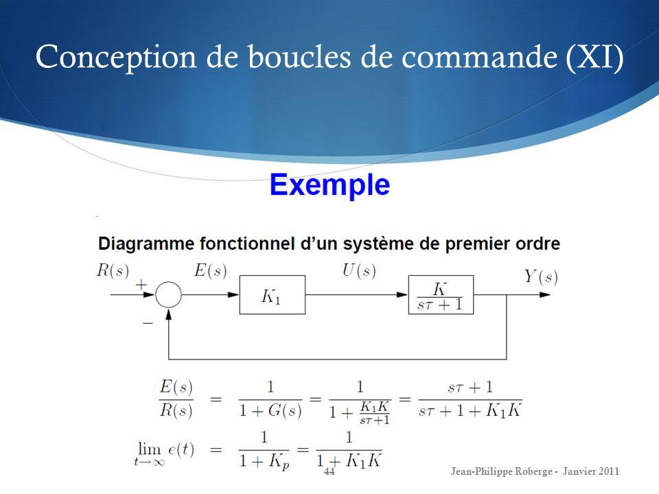 Conception de boucles de commande (XI) 44Jean-Philippe Roberge - Janvier 2011
