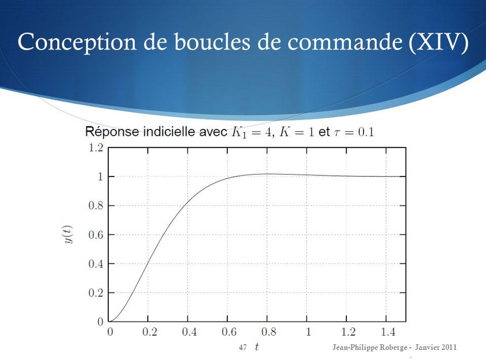 Conception de boucles de commande (XIV) 47Jean-Philippe Roberge - Janvier 2011