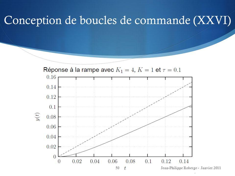 Conception de boucles de commande (XXVI) 50Jean-Philippe Roberge - Janvier 2011
