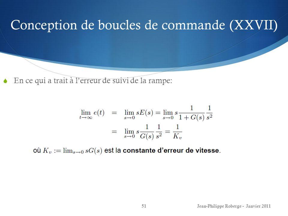 Conception de boucles de commande (XXVII) 51Jean-Philippe Roberge - Janvier 2011 En ce qui a trait à lerreur de suivi de la rampe: