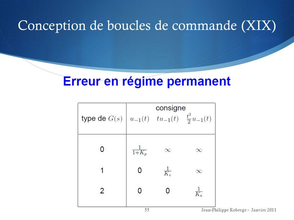 Conception de boucles de commande (XIX) 55Jean-Philippe Roberge - Janvier 2011