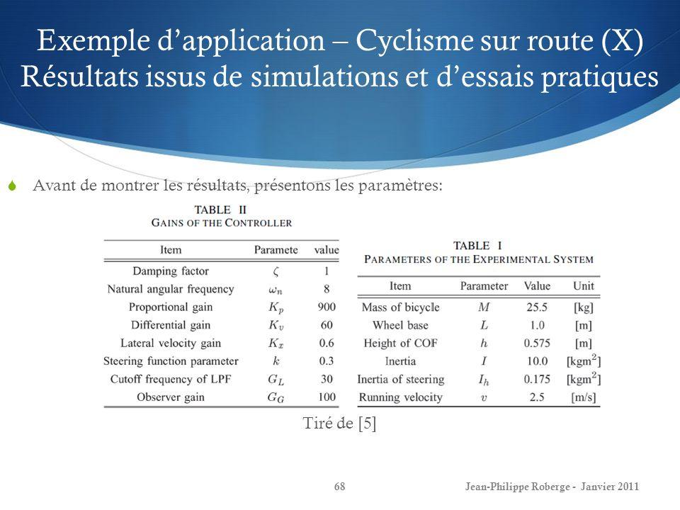 Exemple dapplication – Cyclisme sur route (X) Résultats issus de simulations et dessais pratiques 68Jean-Philippe Roberge - Janvier 2011 Avant de montrer les résultats, présentons les paramètres: Tiré de [5]