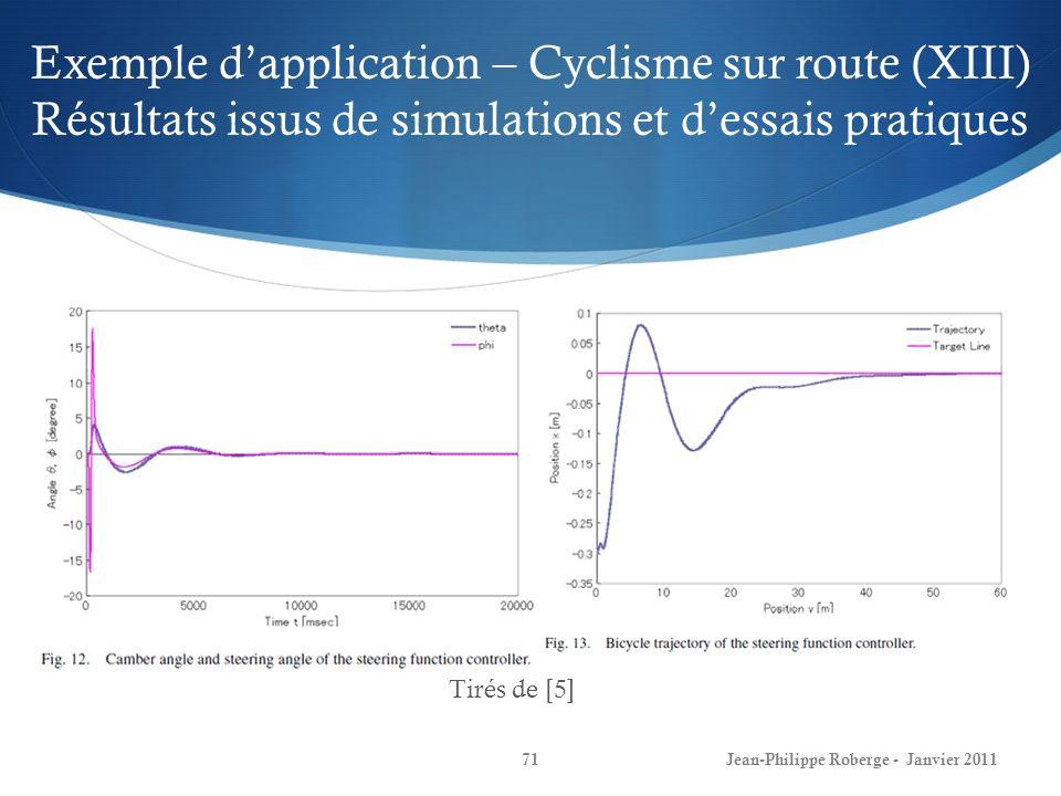 Exemple dapplication – Cyclisme sur route (XIII) Résultats issus de simulations et dessais pratiques 71Jean-Philippe Roberge - Janvier 2011 Tirés de [5]