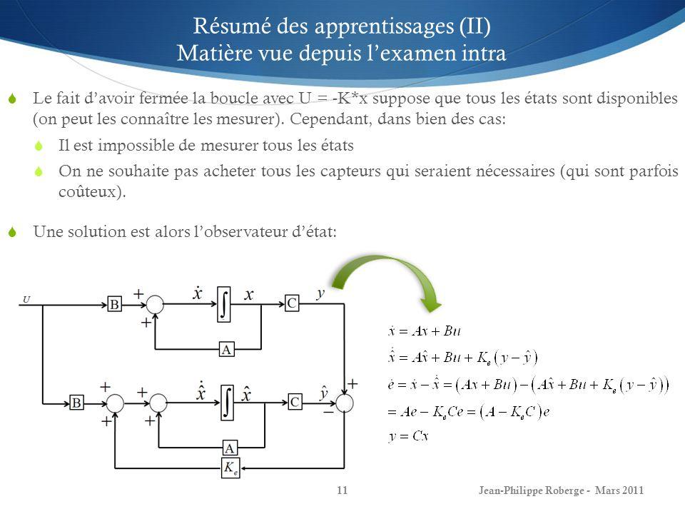 Jean-Philippe Roberge - Mars 201111 Résumé des apprentissages (II) Matière vue depuis lexamen intra Le fait davoir fermée la boucle avec U = -K*x supp