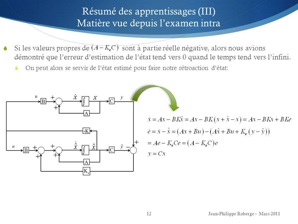 Jean-Philippe Roberge - Mars 201112 Résumé des apprentissages (III) Matière vue depuis lexamen intra Si les valeurs propres de sont à partie réelle né