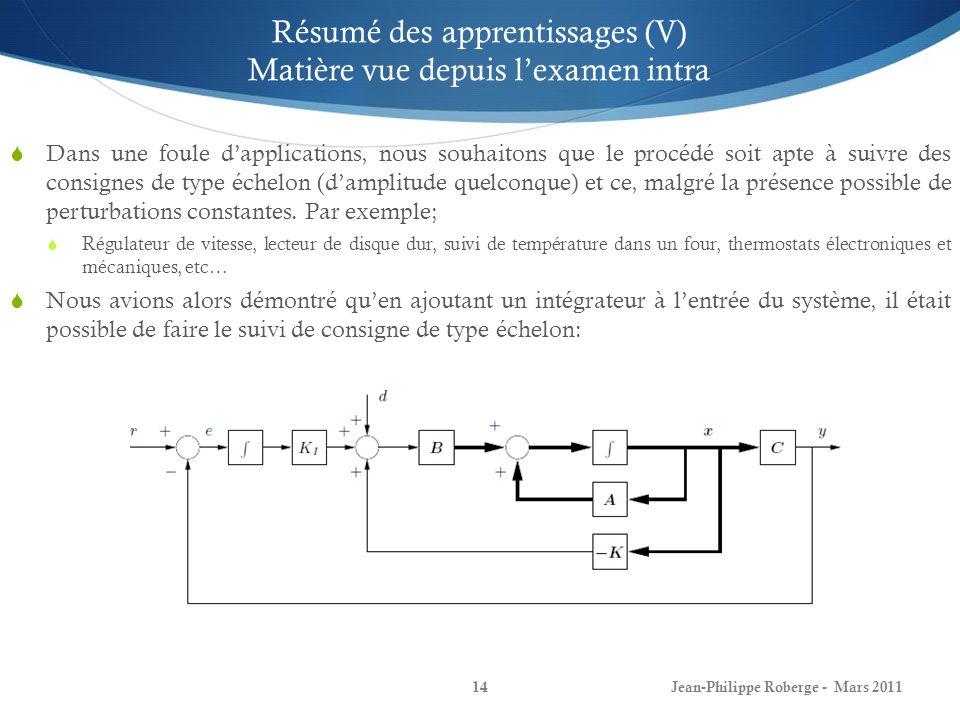 Jean-Philippe Roberge - Mars 201114 Résumé des apprentissages (V) Matière vue depuis lexamen intra Dans une foule dapplications, nous souhaitons que l