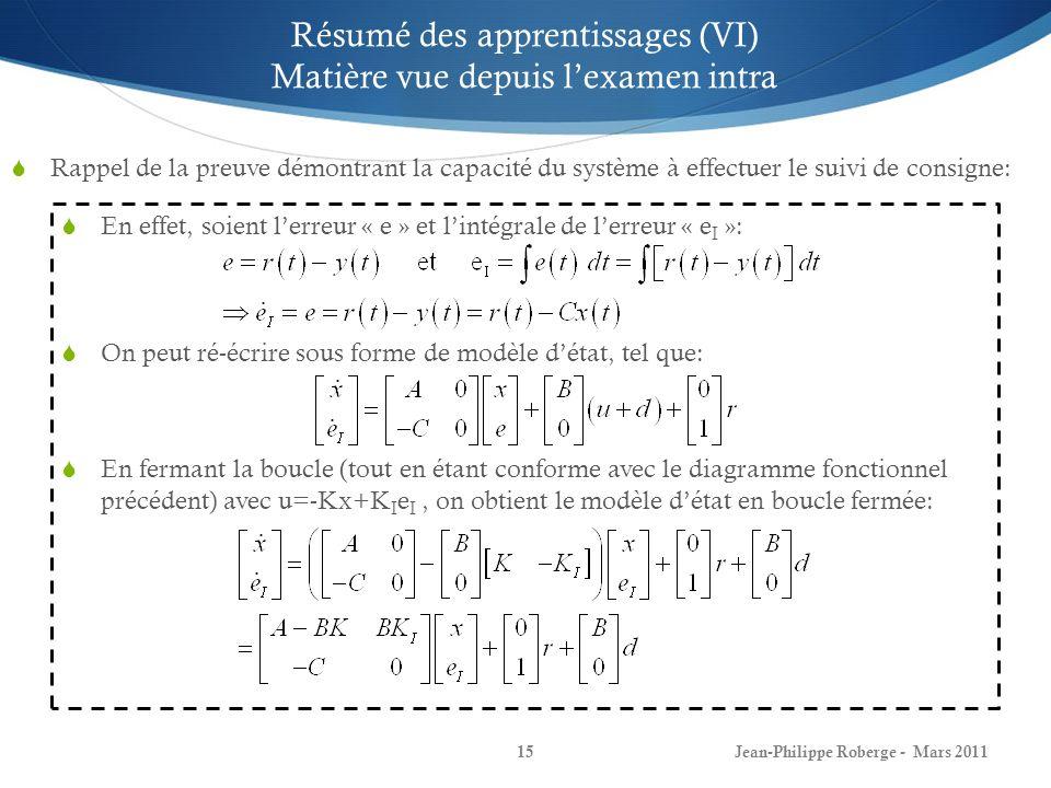 Jean-Philippe Roberge - Mars 201115 Résumé des apprentissages (VI) Matière vue depuis lexamen intra Rappel de la preuve démontrant la capacité du syst