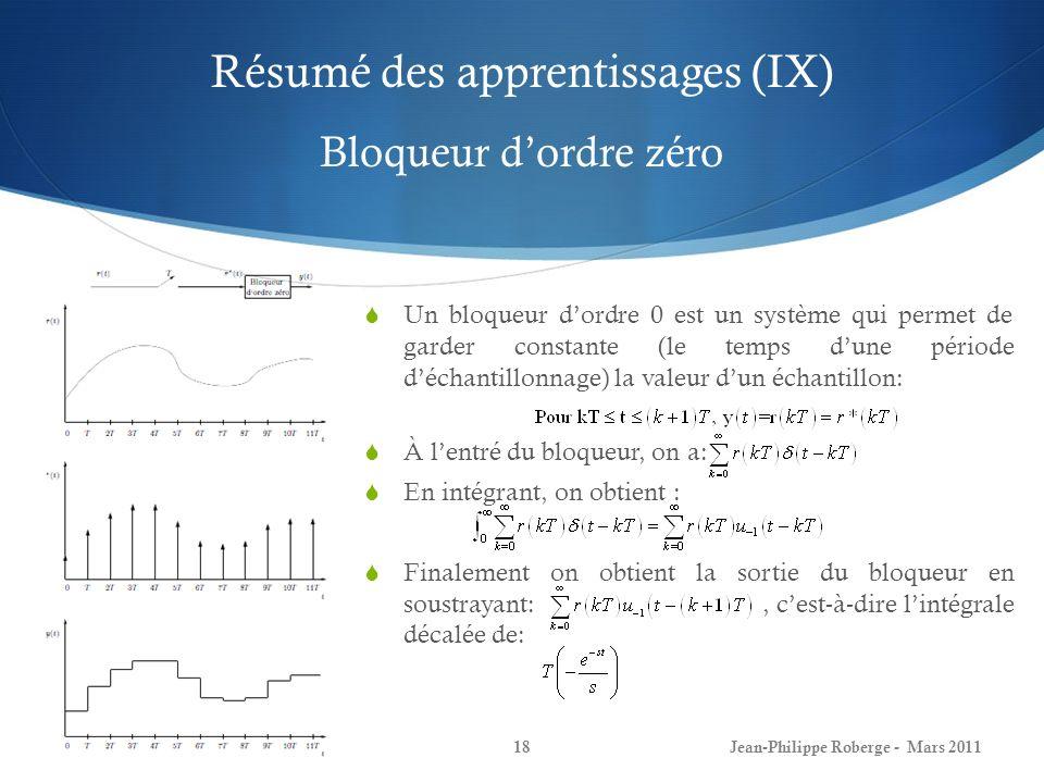Résumé des apprentissages (IX) Bloqueur dordre zéro Un bloqueur dordre 0 est un système qui permet de garder constante (le temps dune période déchanti