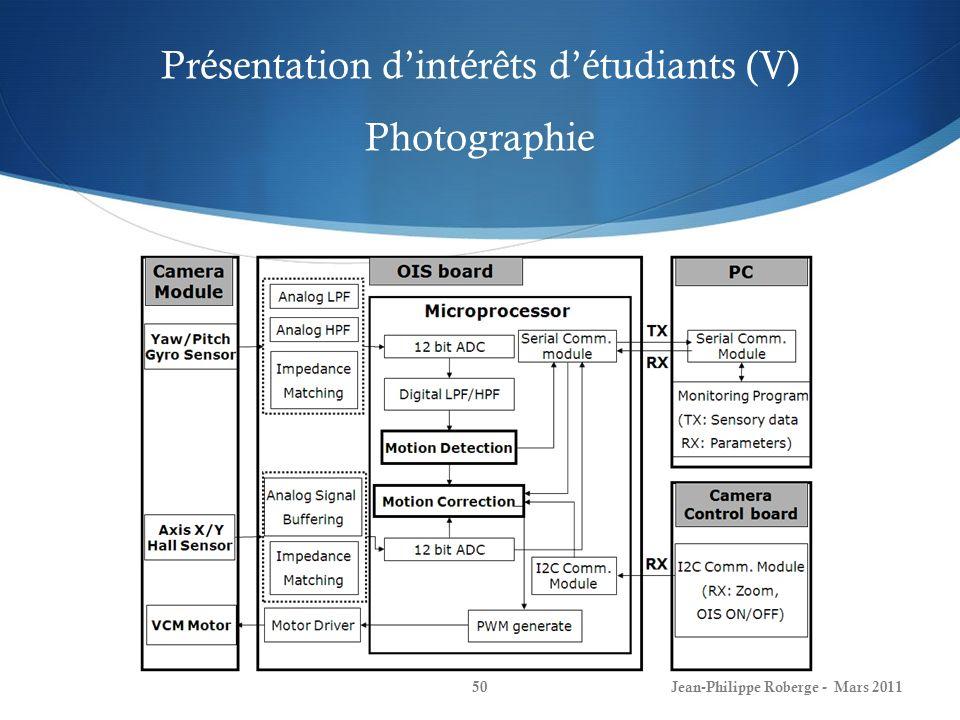 Présentation dintérêts détudiants (V) Photographie Jean-Philippe Roberge - Mars 201150
