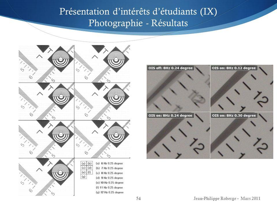 Jean-Philippe Roberge - Mars 201154 Présentation dintérêts détudiants (IX) Photographie - Résultats