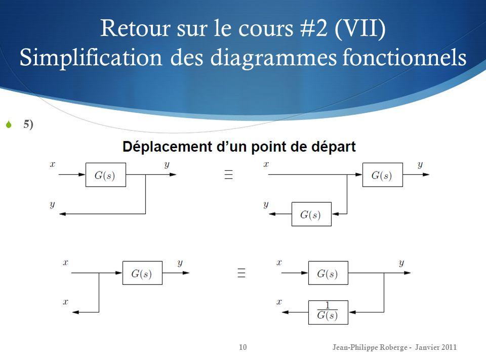 Retour sur le cours #2 (VII) Simplification des diagrammes fonctionnels 10 5) Jean-Philippe Roberge - Janvier 2011