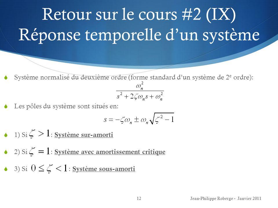 Retour sur le cours #2 (IX) Réponse temporelle dun système 12 Système normalisé du deuxième ordre (forme standard dun système de 2 e ordre): Les pôles