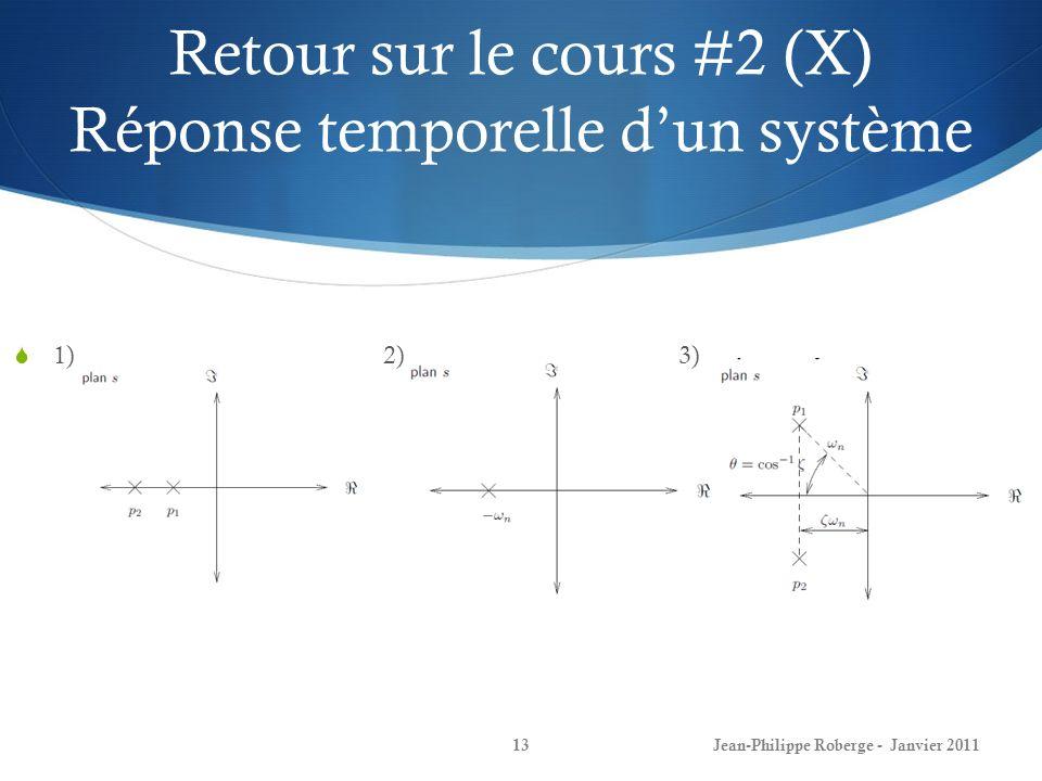 Retour sur le cours #2 (X) Réponse temporelle dun système 13Jean-Philippe Roberge - Janvier 2011 1) 2) 3)
