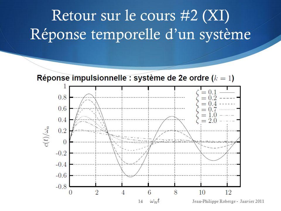 Retour sur le cours #2 (XI) Réponse temporelle dun système 14Jean-Philippe Roberge - Janvier 2011