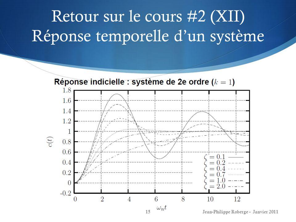 Retour sur le cours #2 (XII) Réponse temporelle dun système 15Jean-Philippe Roberge - Janvier 2011