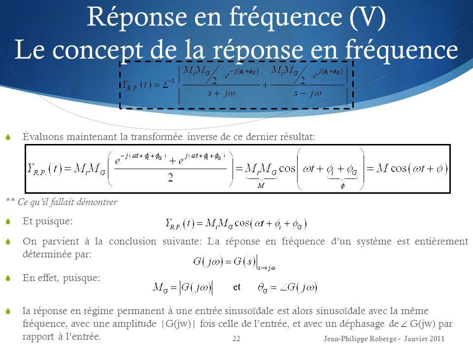 Réponse en fréquence (V) Le concept de la réponse en fréquence 22 Évaluons maintenant la transformée inverse de ce dernier résultat: ** Ce quil fallai