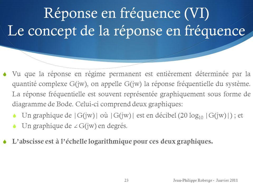 Réponse en fréquence (VI) Le concept de la réponse en fréquence 23Jean-Philippe Roberge - Janvier 2011 Vu que la réponse en régime permanent est entiè