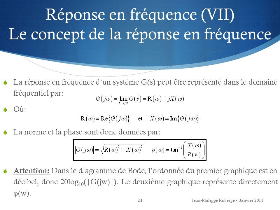 Réponse en fréquence (VII) Le concept de la réponse en fréquence 24Jean-Philippe Roberge - Janvier 2011 La réponse en fréquence dun système G(s) peut