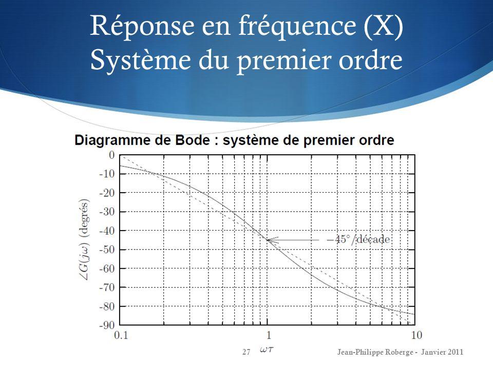 Réponse en fréquence (X) Système du premier ordre 27Jean-Philippe Roberge - Janvier 2011