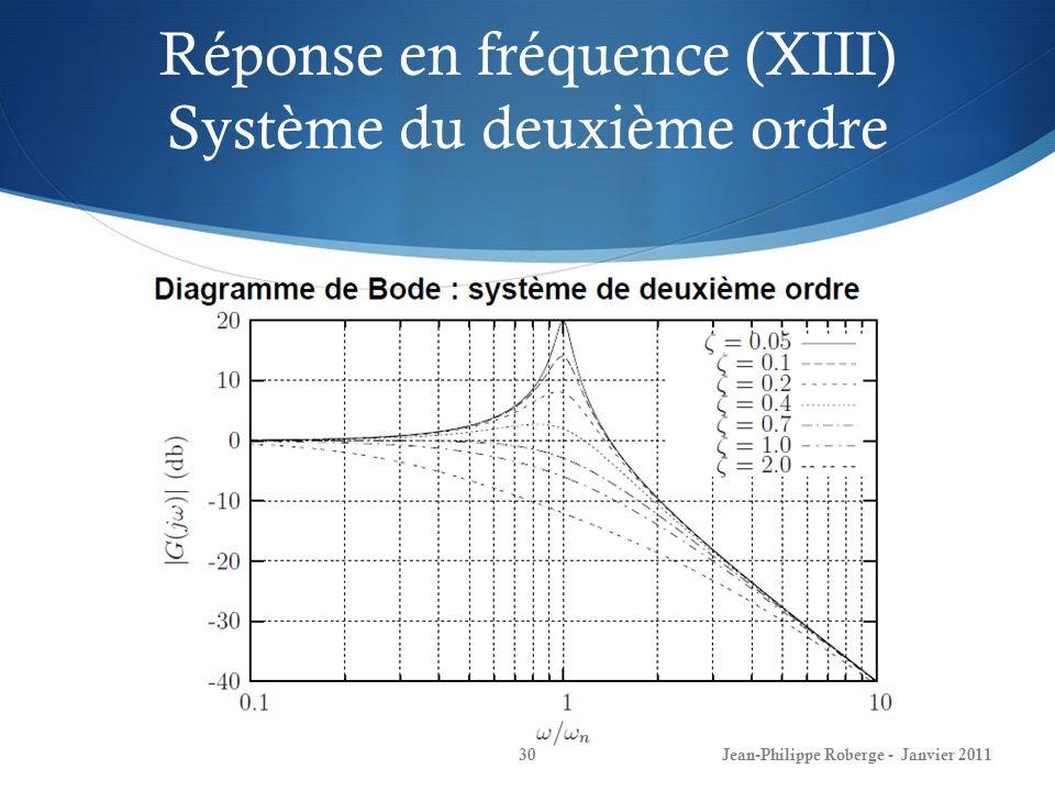 Réponse en fréquence (XIII) Système du deuxième ordre 30Jean-Philippe Roberge - Janvier 2011