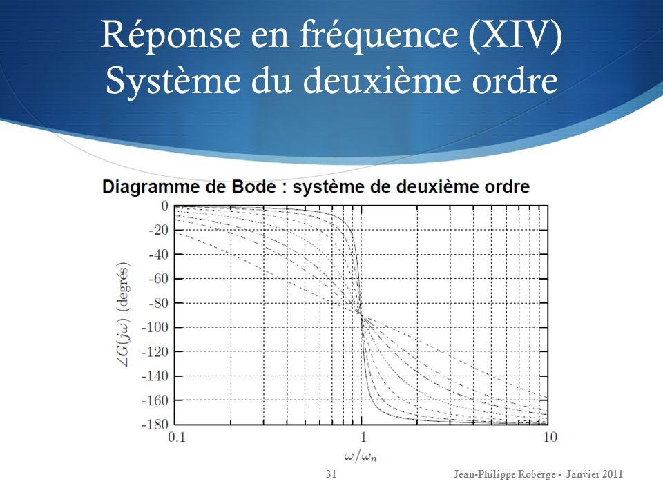 Réponse en fréquence (XIV) Système du deuxième ordre 31Jean-Philippe Roberge - Janvier 2011
