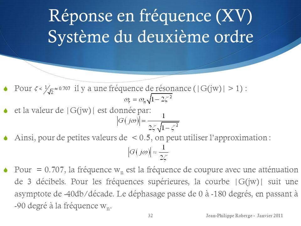 Réponse en fréquence (XV) Système du deuxième ordre 32Jean-Philippe Roberge - Janvier 2011 Pour il y a une fréquence de résonance (|G(jw)| > 1) : et l