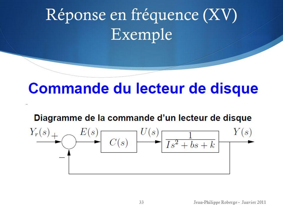Réponse en fréquence (XV) Exemple 33Jean-Philippe Roberge - Janvier 2011