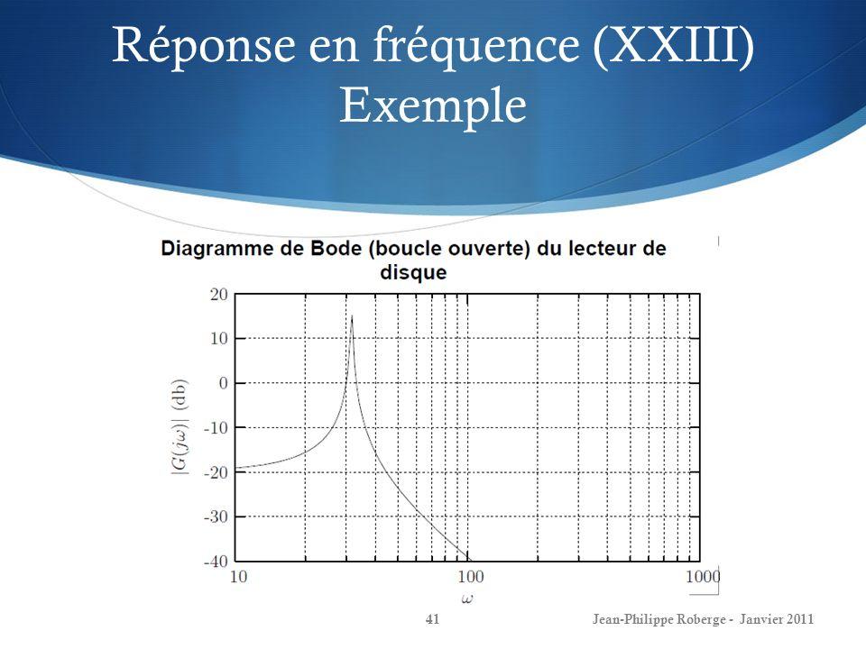 Réponse en fréquence (XXIII) Exemple 41Jean-Philippe Roberge - Janvier 2011