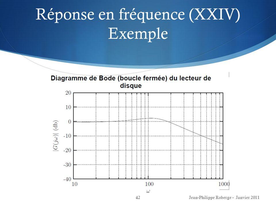 Réponse en fréquence (XXIV) Exemple 42Jean-Philippe Roberge - Janvier 2011