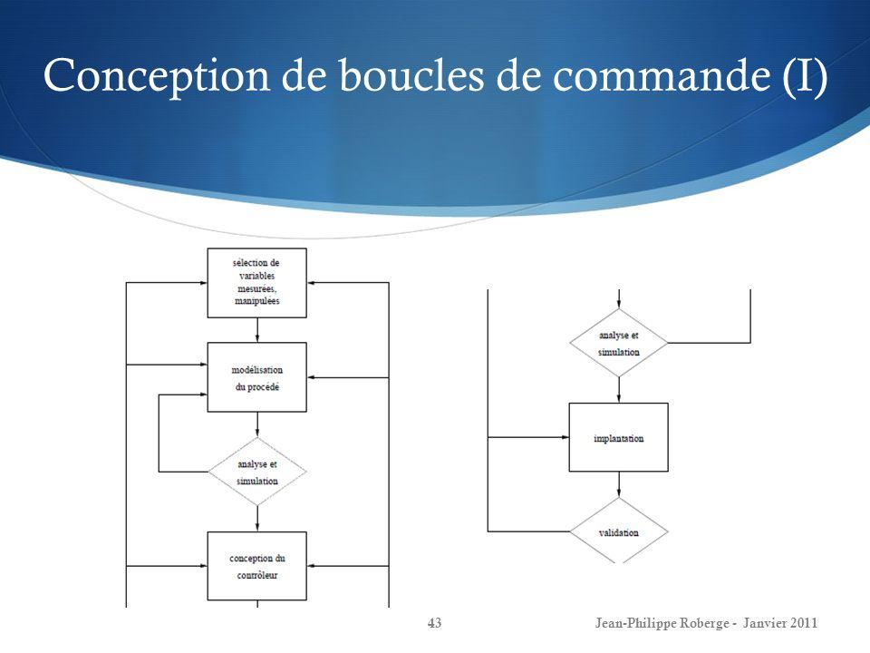 Conception de boucles de commande (I) 43Jean-Philippe Roberge - Janvier 2011