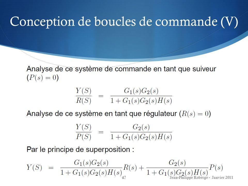Conception de boucles de commande (V) 47Jean-Philippe Roberge - Janvier 2011