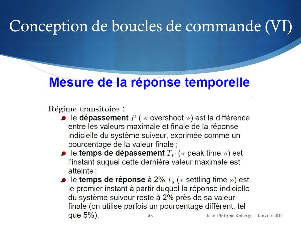 Conception de boucles de commande (VI) 48Jean-Philippe Roberge - Janvier 2011