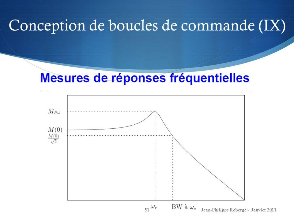 Conception de boucles de commande (IX) 51Jean-Philippe Roberge - Janvier 2011