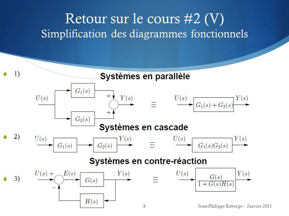 Retour sur le cours #2 (V) Simplification des diagrammes fonctionnels 8 1) 2) 3) Jean-Philippe Roberge - Janvier 2011