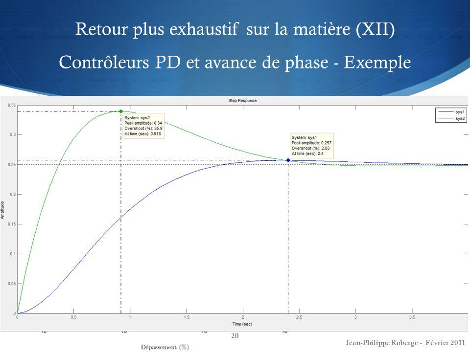 Retour plus exhaustif sur la matière (XII) Contrôleurs PD et avance de phase - Exemple 20 Jean-Philippe Roberge - Février 2011 En fait il faudrait plu