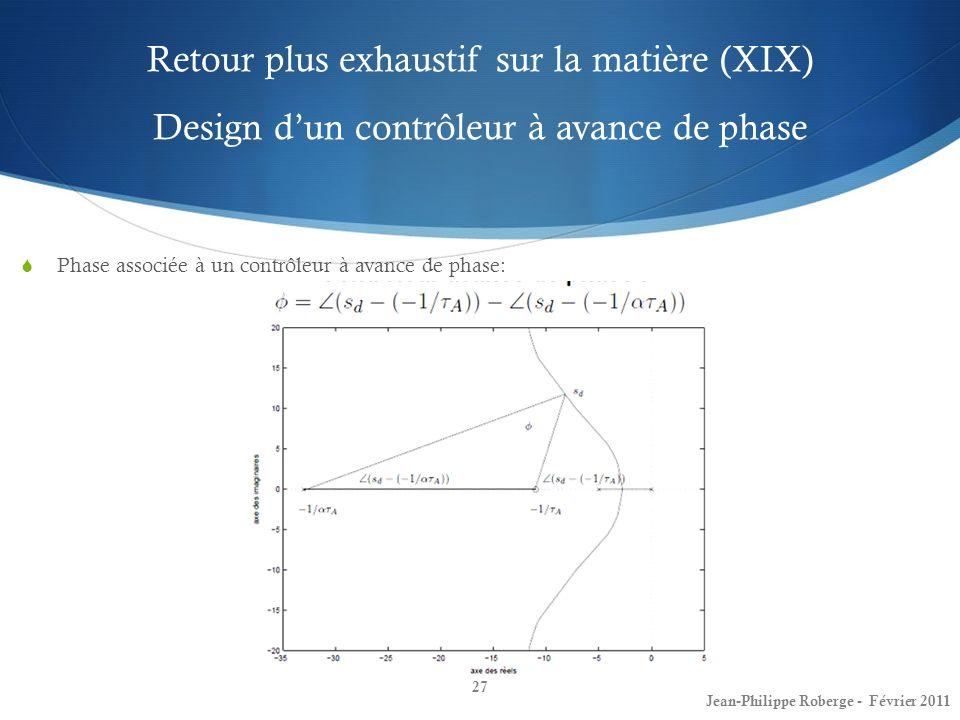 Retour plus exhaustif sur la matière (XIX) Design dun contrôleur à avance de phase 27 Jean-Philippe Roberge - Février 2011 Phase associée à un contrôl