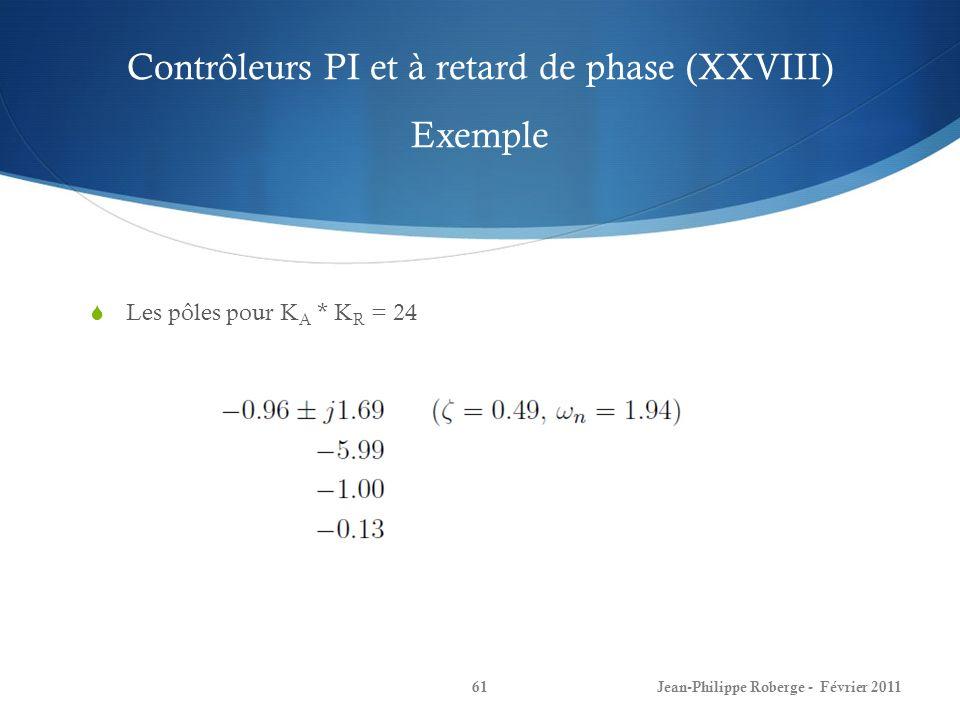 Les pôles pour K A * K R = 24 Contrôleurs PI et à retard de phase (XXVIII) Exemple Jean-Philippe Roberge - Février 201161