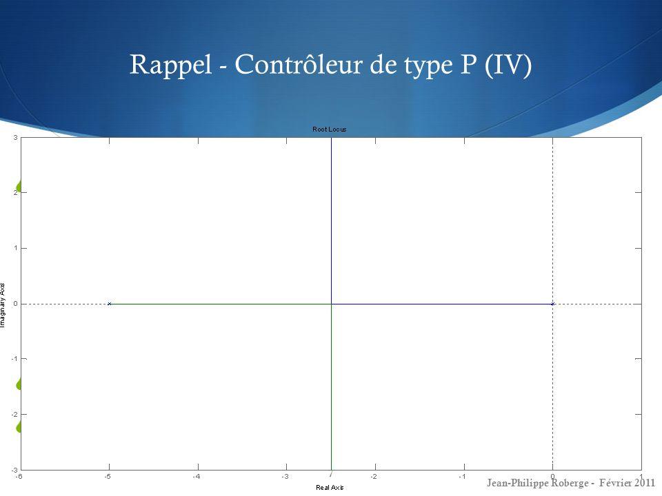 Contrôleurs PI et à retard de phase (XXV) Exemple 58 Jean-Philippe Roberge - Février 2011