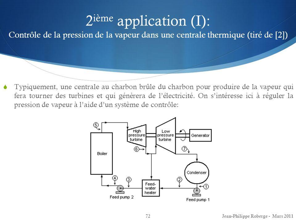 2 ième application (I): Contrôle de la pression de la vapeur dans une centrale thermique (tiré de [2]) 72 Typiquement, une centrale au charbon brûle d