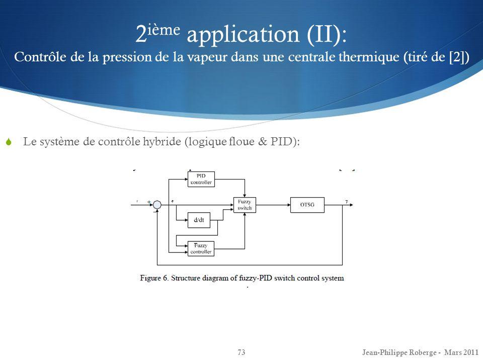 2 ième application (II): Contrôle de la pression de la vapeur dans une centrale thermique (tiré de [2]) 73 Le système de contrôle hybride (logique flo