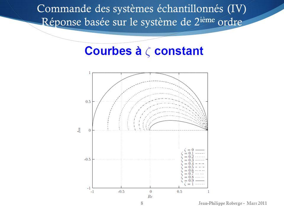 Commande des systèmes échantillonnés (V) Réponse basée sur le système de 2 ième ordre Jean-Philippe Roberge - Mars 20119