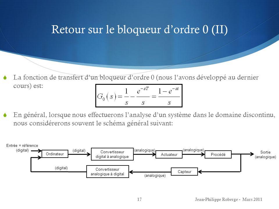 Retour sur le bloqueur dordre 0 (II) La fonction de transfert dun bloqueur dordre 0 (nous lavons développé au dernier cours) est: En général, lorsque