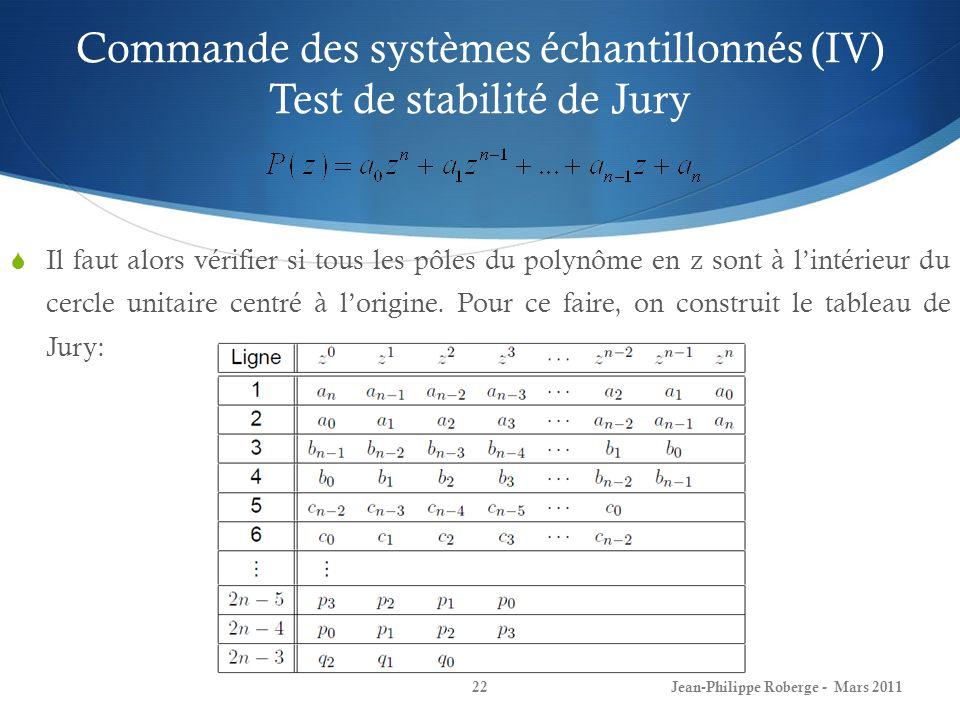 Commande des systèmes échantillonnés (IV) Test de stabilité de Jury Jean-Philippe Roberge - Mars 201122 Il faut alors vérifier si tous les pôles du po